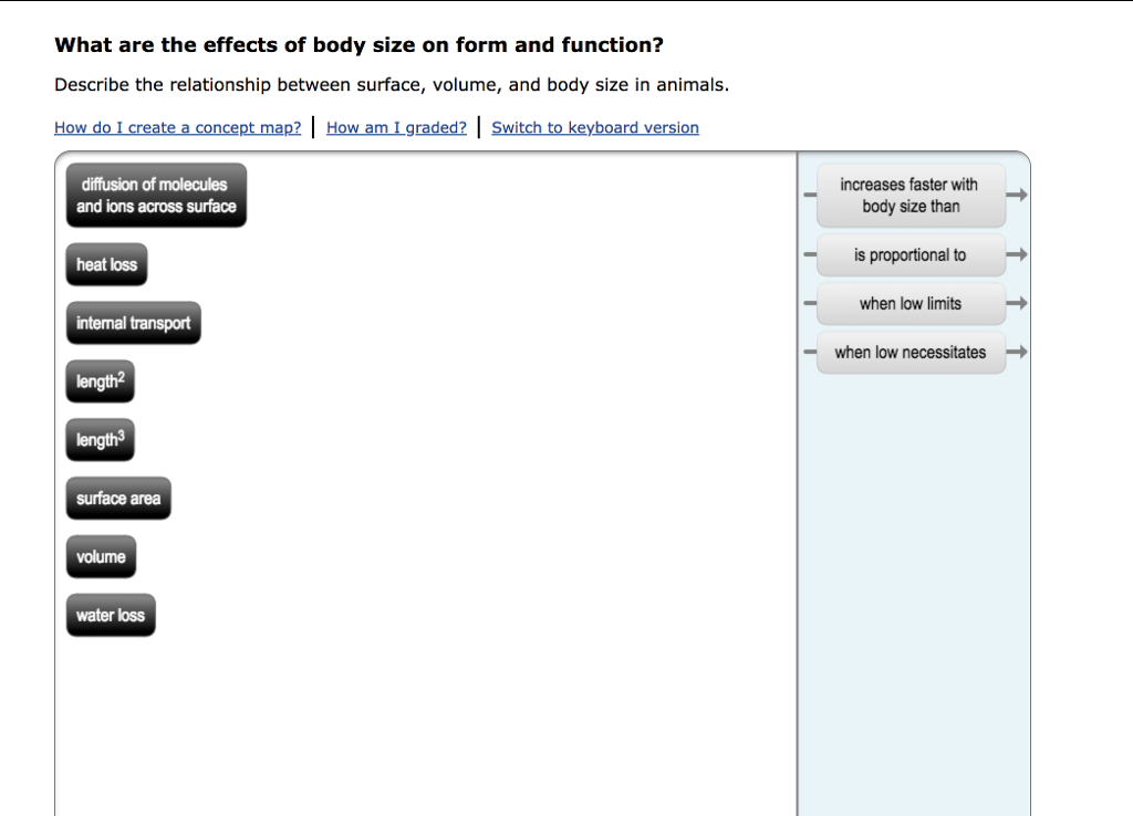 What Are The Effects Of Body Size On Form And Func | Chegg.com