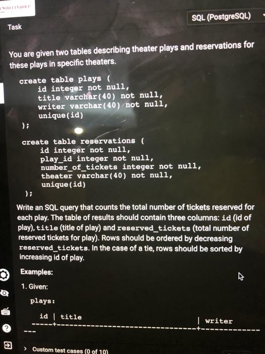 Solved: SQL (PostgreSQL) Task You Are Given Two Tables Des