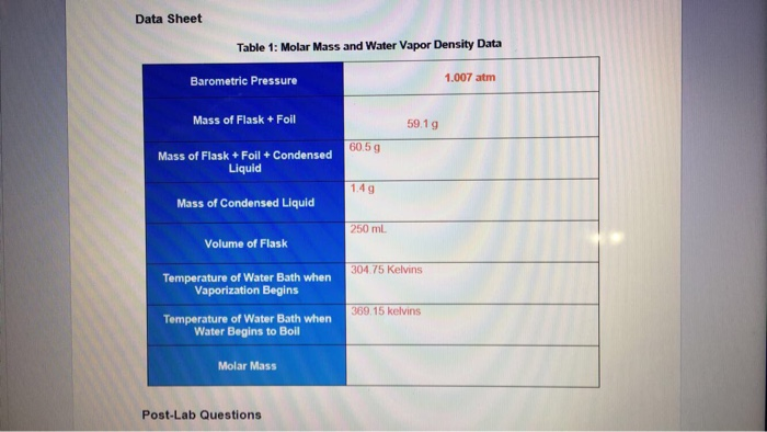 Solved: Post-Lab Questions 1  Calculate The Molar Mass Of