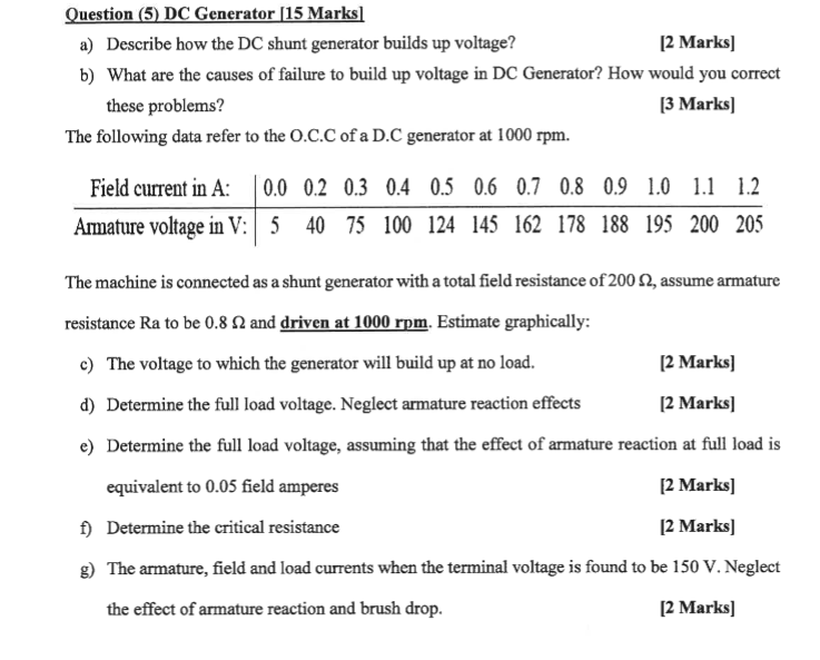 uestion (5) DC Generator [15 Marksl a) Describe how the DC shunt generator builds up voltage? b) What are the causes of failure to build up voltage in DC Generator? How would you correct 12 Marks] these problems? 3 Marks) The following data refer to the O.C.C of a D.C generator at 1000 rpm. Field current in A: 0.0 0.2 0.3 0.4 0.5 0.6 0.7 08 0.9 1.0 .1 12 Amature voltage in V:540 75 100 124 145 162 178 188 195 200 205 The machine is connected as a shunt generator with a total field resistance of 200 Ω, assume armature resistance Ra to be 0.8 2 and driven at 1000 rpm. Estimate graphically c) The voltage to which the generator will build up at no load. d) Determine the full load voltage. Neglect armature reaction effects e) Determine the full load voltage, assuming that the effect of armature reaction at full load is 2 Marks] [2 Marks [2 Marks] equivalent to 0.05 field amperes f) Determine the critical resistance g) The armature, field and load currents when the terminal voltage is found to be 150 V. Neglect 2 Marks] the effect of armature reaction and brush drop. [2 Marks]