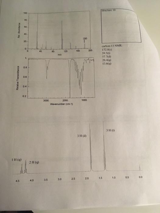structure TO 60 20 carbon-13 NMR: 59.5(t) 57.7(d) 20.4(9) 13.6(q) m/z 0.8 0.6+ 0.4 0.2 2000 1000 Wavenumber (cm-1) 3 H (O) 3 H (d) H() 2 H(4) 0.0 3.5 3.0 2.5 20 1510 0.5 4.5 4.0