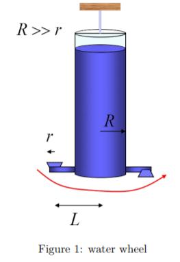 R>r Figure 1: water wheel