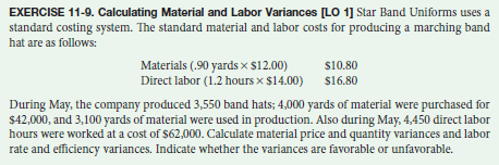 Solved: EXERCISE 11-9  Calculating Material And Labor Vari