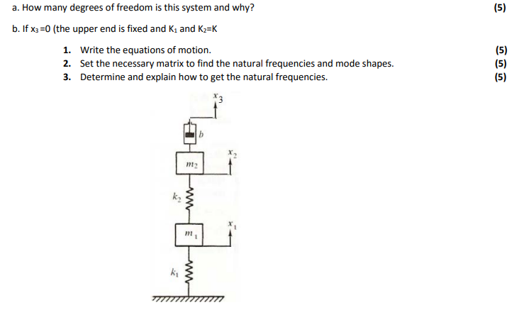 Solved A How Many Degrees Of Freedom Is This System And