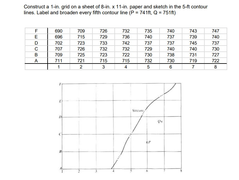 solved construct a 1 in grid on a sheet of 8 in x 11 in