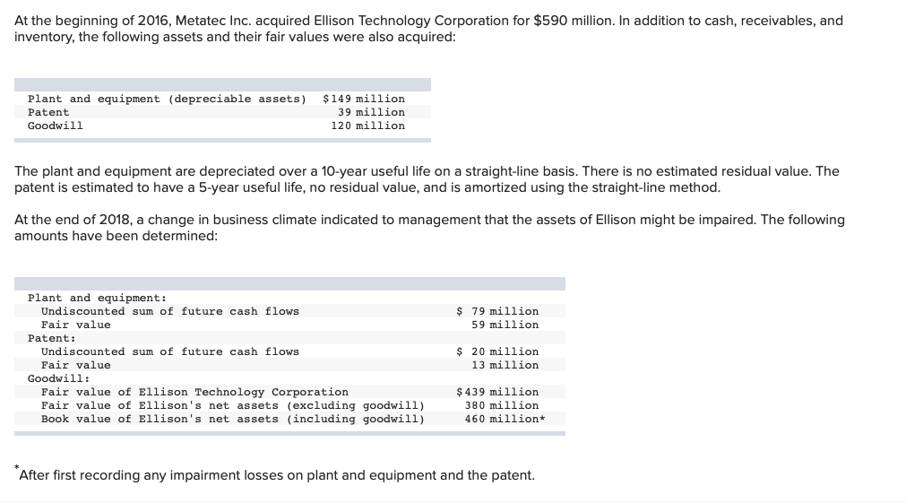 At The Beginning Of 2016 Metatec Inc Acquired Ellison Technology Corporation For 590 Million Compute Book Value
