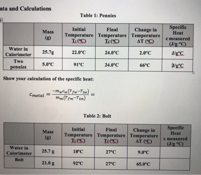 Solved: Figure Out Specific Heat Measured For Table 1 & 2