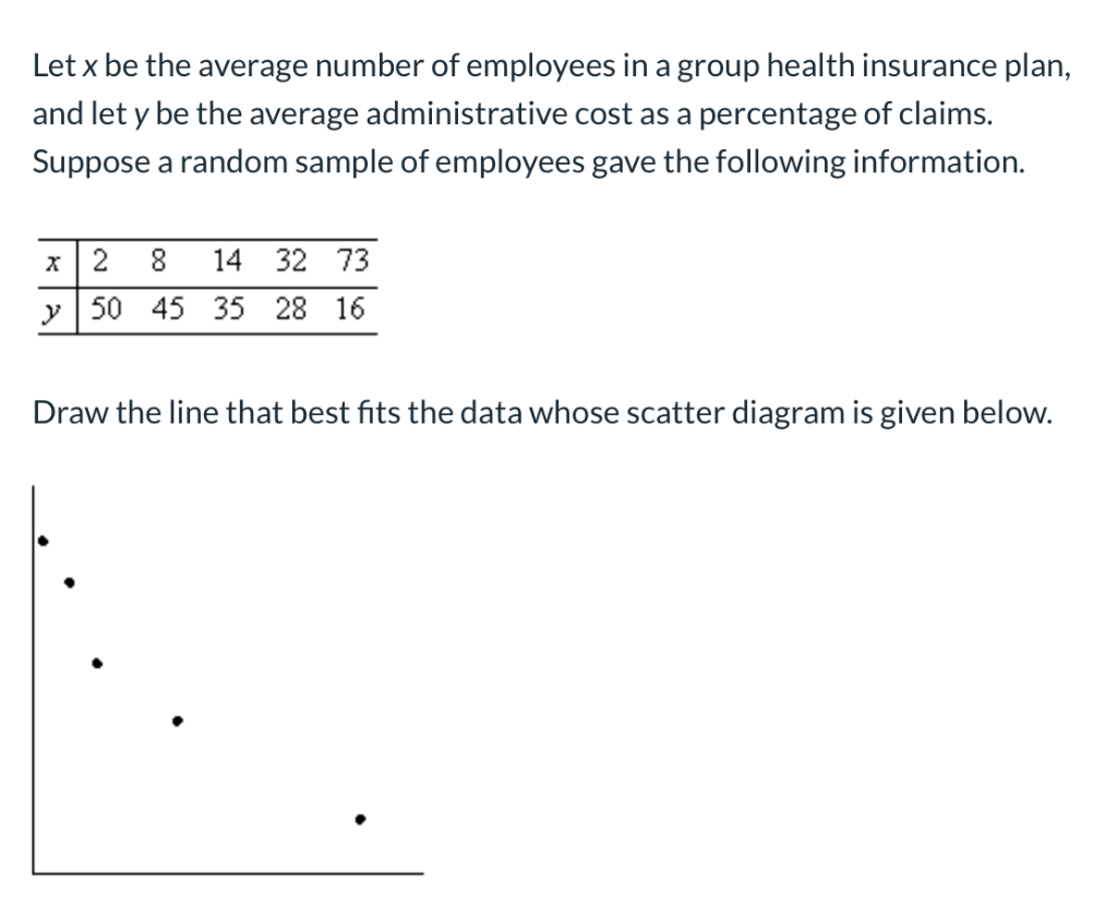 Solved: Let X Be The Average Number Of Employees In A Grou ...