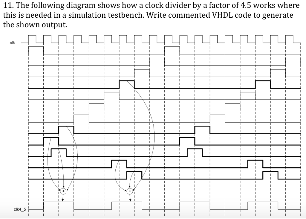 11  The Following Diagram Shows How A Clock Divide