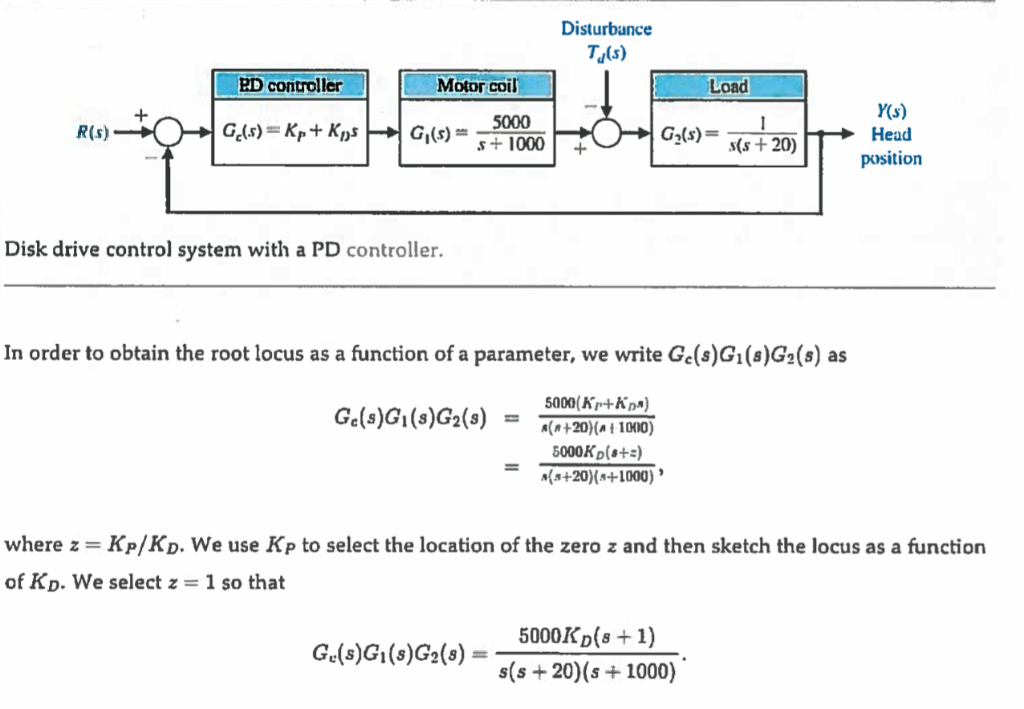 Solved: Design A Lead Compensator Or A PD Controller To Ob
