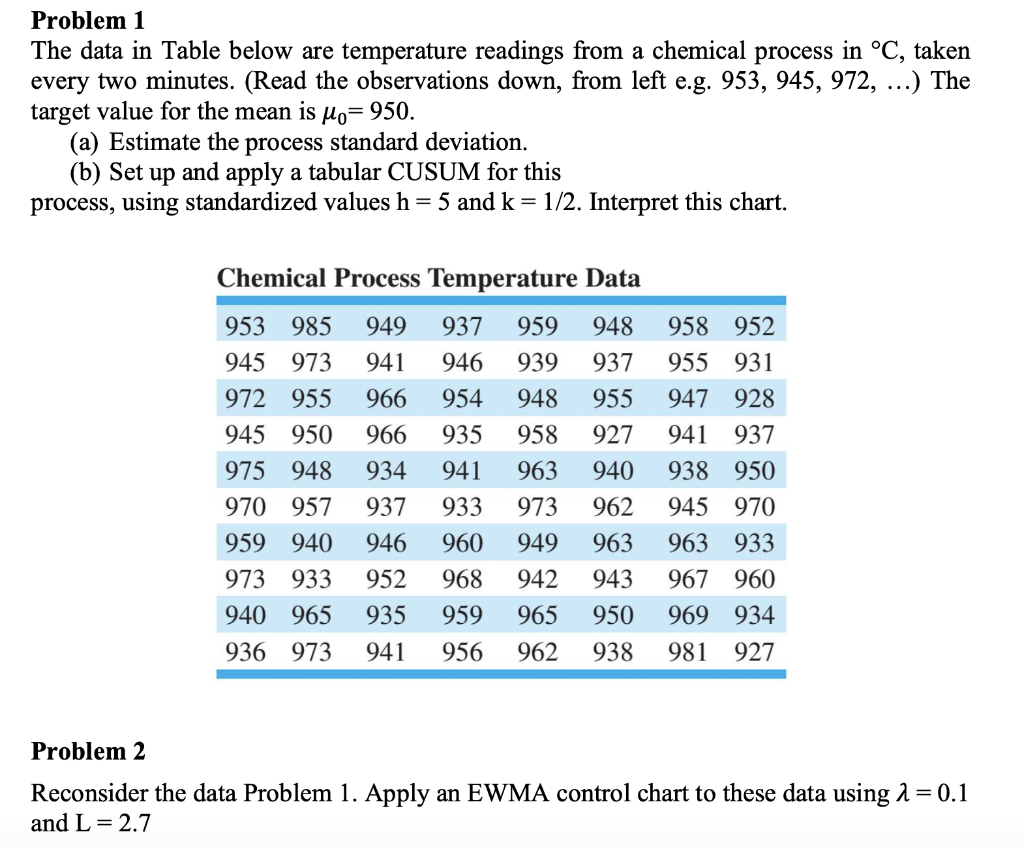 Solved: Problem 1 The Data In Table Below Are Temperature