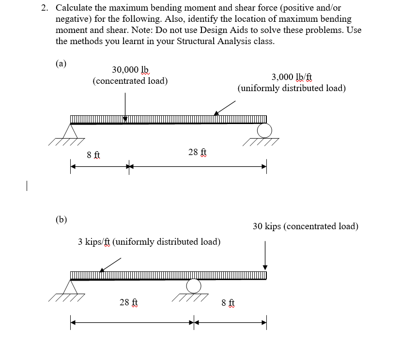 Calculate the maximum bending moment and shear force (positive and/on negative) for the following. Also, identify the location of maximum bending moment and shear. Note: Do not use Design Aids to solve these problems. Use the methods you learnt in your Structural Analysis class 2. 30,000 lb (concentrated load) 3,000 lb/ft (uniformly distributed load) 8 ft 28 ft 30 kips (concentrated load) 3 kips/ft (uniformly distributed load 28 ft