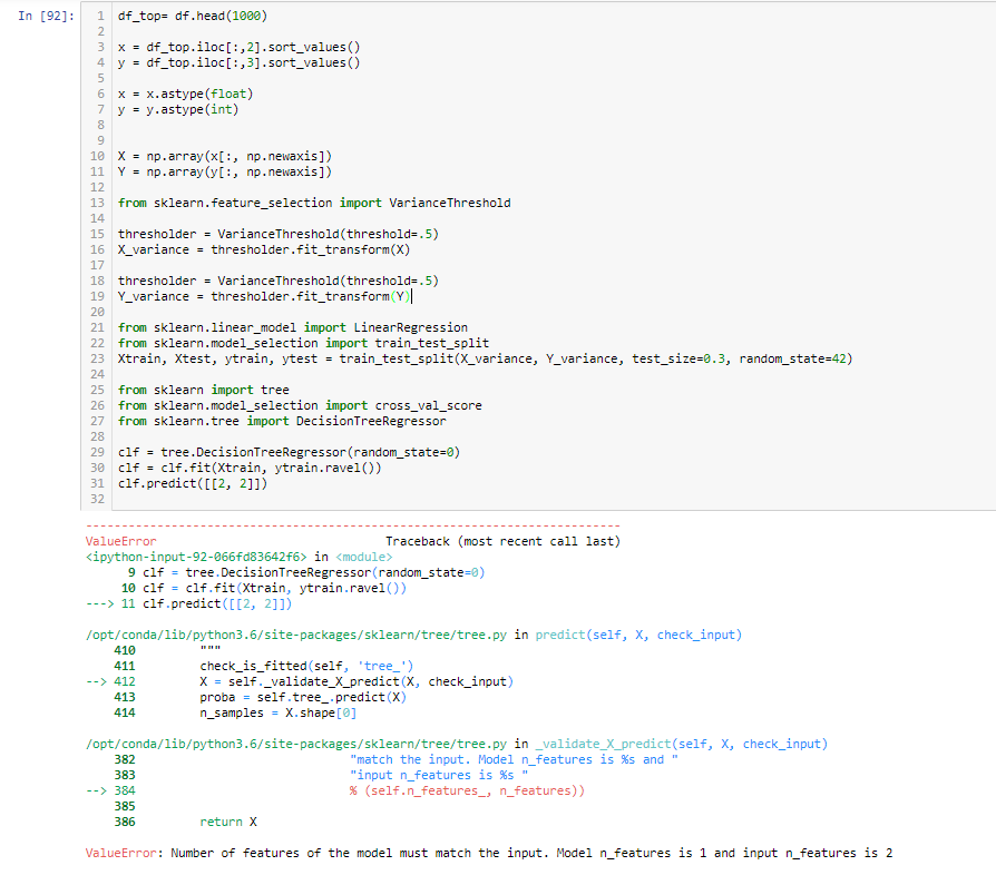 I Am Doing A Code In Python, Using The Dataset Fro      Chegg com
