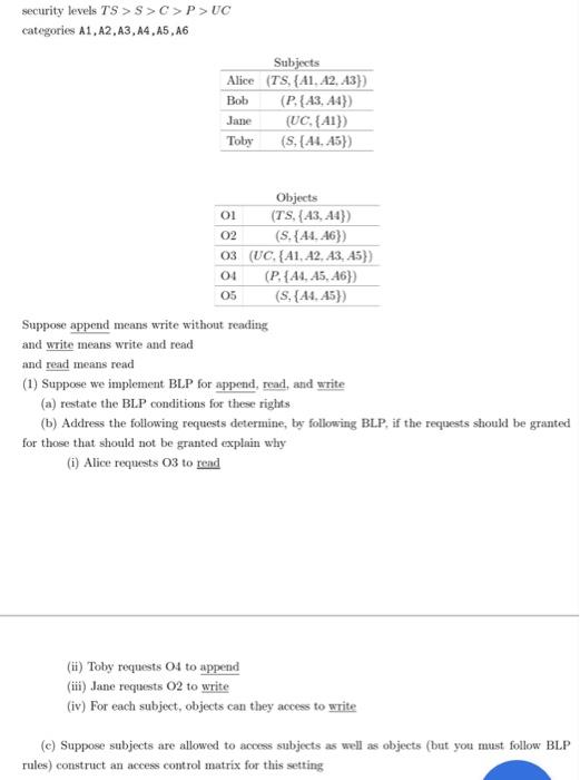 Security Levels TS SC>P>UC Categories A1,A2,A3,A4