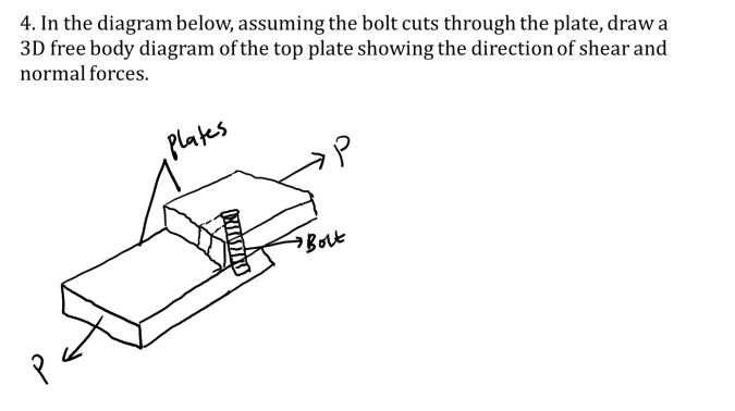 Solved In The Diagram Below Assuming The Bolt Cuts Throu