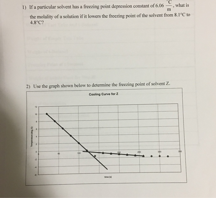 What is the bet way to determine the freezing point in a solution on a graph nfl betting lines week 3 2021