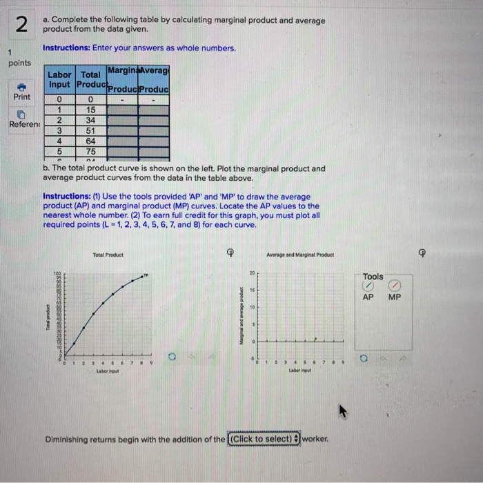 how to find marginal product and average product