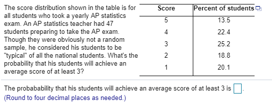 Solved: The Score Distribution Shown In The Table Is For A