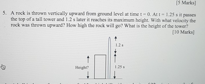 Solved: [5 Marks] 5. A Rock Is Thrown Vertically Upward Fr ...