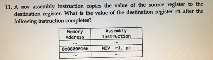 Assembly language lecture 4.