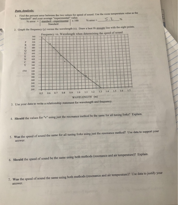 Solved: Speed Of Sound Lab Please Help With The Questions