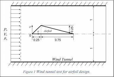 Solved: Consider A Simple Design Of An Airfoil, Which Is T