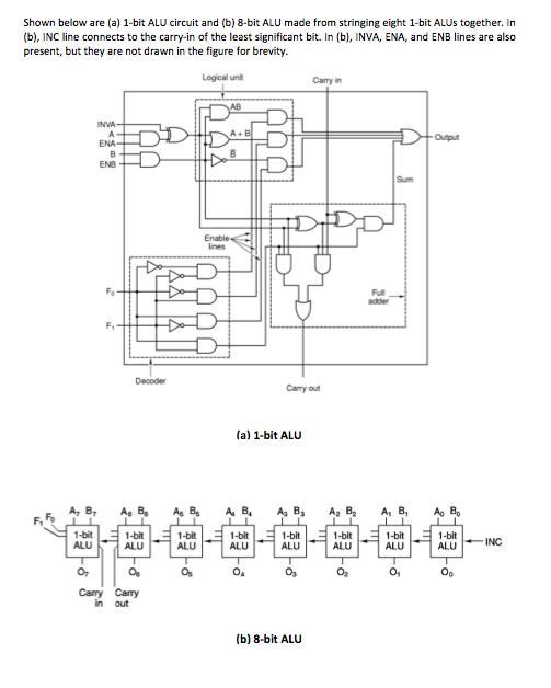 8 Bit Alu Logic Diagram | Wiring Diagram