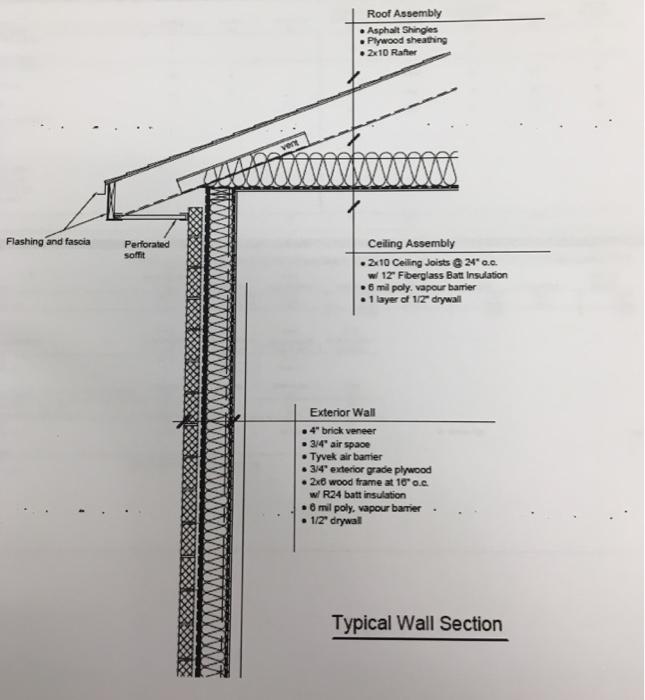Solved: Roof Assembly ·Asphalt Shrges .Plywood Sheathing 2 ...