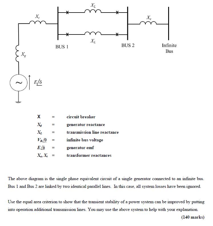 Solved: х, Х, Х, Infinite BUS 2 BUS 1 Bus Xg E/8 х Circuit