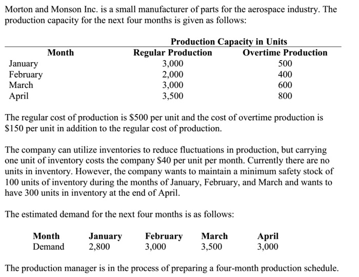 Morton and Monson Inc. is a small of parts for the aerospace industry. The production capacity for the next four months is given as follows Production Capacity in Units Month Regular Production Overtime Production January 3,000 500 February 2,000 400 March 3,000 600 April 3,500 800 The regular cost of production is $500 per unit and the cost of overtime production is $150 per unit in addition to the regular cost of production. The company can utilize inventories to reduce fluctuations in production, but carrying one unit of inventory costs the company S40 per unit per month. Currently there are no units in inventory. However, the company wants to maintain a minimum safety stock of 100 units of inventory during the months of January, February, and March and wants to have 300 units in inventory at the end of April. The estimated demand for the next four months is as follows: January February March Month April 3,000 Demand 2,800 3,000 3,500 The production manager is in the process of preparing a four-month production schedule.