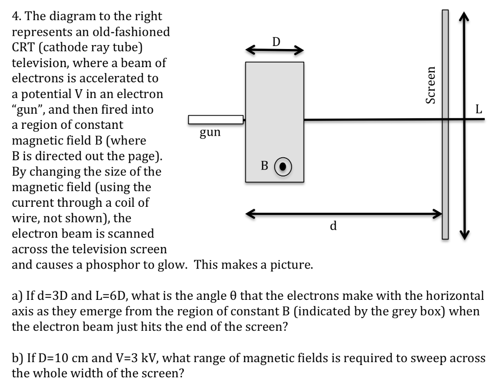 the diagram to the right represents an old-fashioned crt (cathode ray