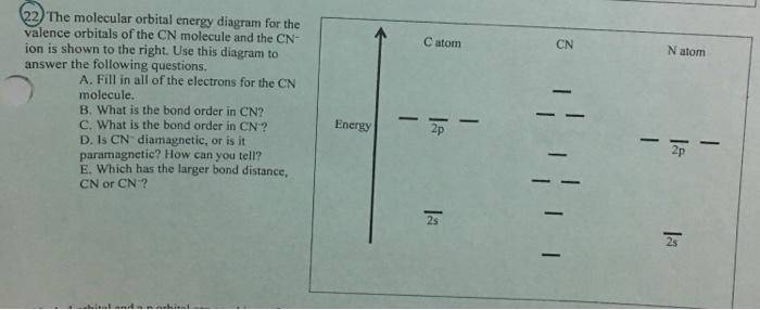 Solved 2 The Molecular Orbital Energy Diagram For The Va