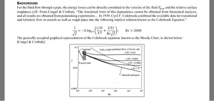 Solved need to solve this in matlab with the code shown background for te fluid flow through a pipe the energy losses can be directly correlated ccuart