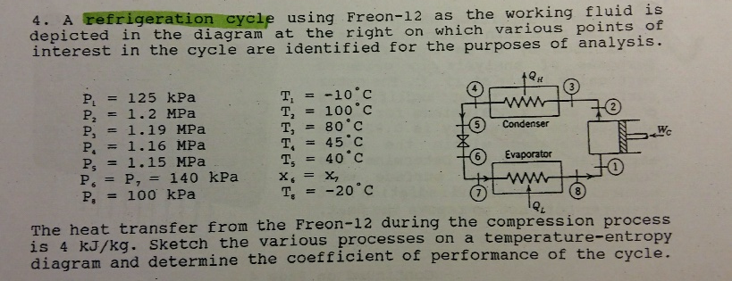 4. A refrigeration cycle using Freon-12 as the working flui depicted in the diagram at the right on which various points of interest in the cycle are identified for the purposes of analysis ° P1-125 kPa P, = 1.2 MPa P, 1.19 MPa P, 1.16 MPa Ps1.15 MPa P, = P, 140 kPa P, = 100 kPa T, -10C T, = 100°C T, = 80°C T45 c T, 40°C x6 T, =-20°C condenser 6) Evaporator x, The heat transfer from the Freon is 4 diagram and determine the coefficient of performance of the cycle. -12 during the compression process kJ/kg. Sketch the various processes on a temperature-entropy