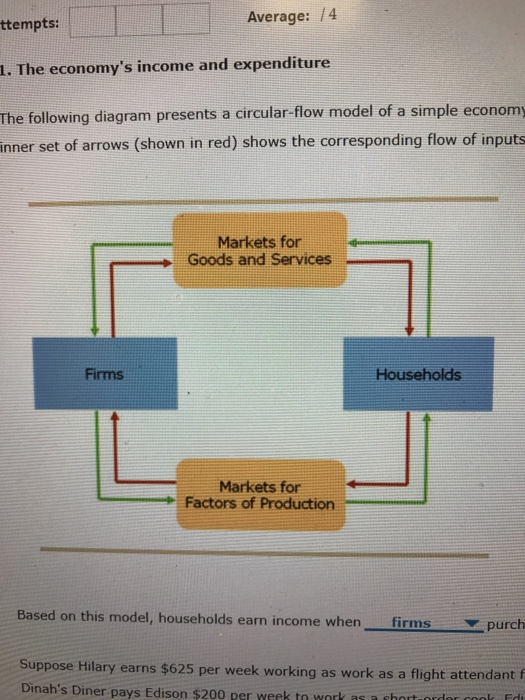 the simple circular flow model shows that