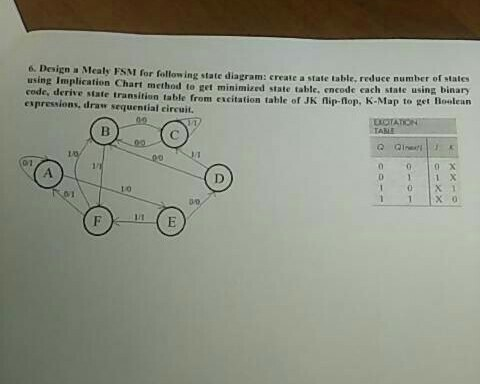 Pnt For Following State Diagram Create A Table Reduce Number Of States Mplication