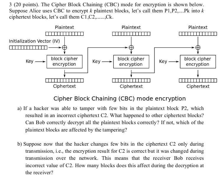 3 (20 Points)  The Cipher Block Chaining (CBC) Mod