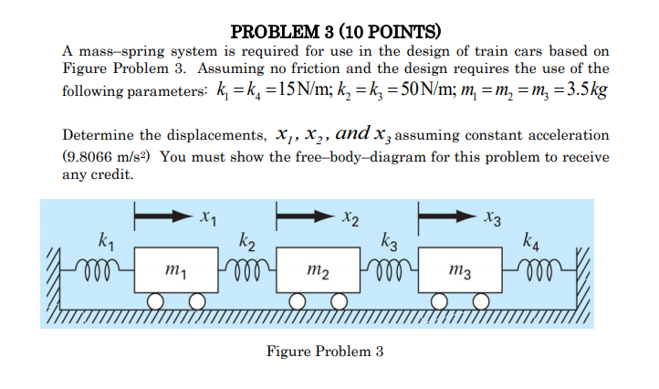 Solved: PROBLEM 3 (10 POINTS) A Mass-spring System Is Requ