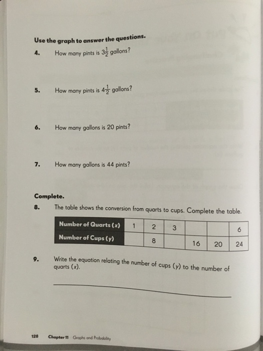 Solved: Use The Graph To Answer The Questions. 4. How Many ...