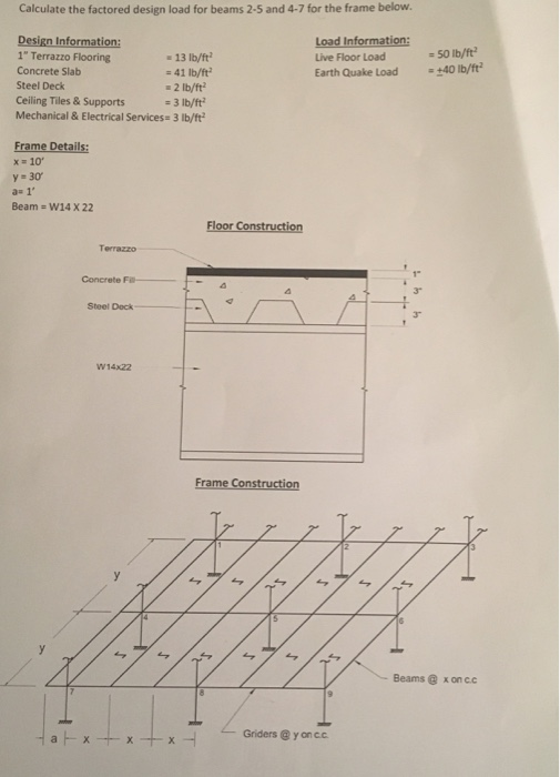 Solved Calculate The Factored Design Load For Beams 2 5 A