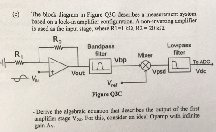 Solved: (c) The Block Diagram In Figure Q3C Describes A Me ... on computer schematics, ulf receiver schematics, generator schematics, transformer schematics, ic circuit schematics, heathkit schematics, guitar schematics, valve schematics, robot schematics, modem schematics, radio schematics, speaker schematics, wire schematics, motor schematics, audio circuit schematics, led schematics, electronic circuit schematics, orange amp schematics, astable multivibrator schematics, tube schematics,