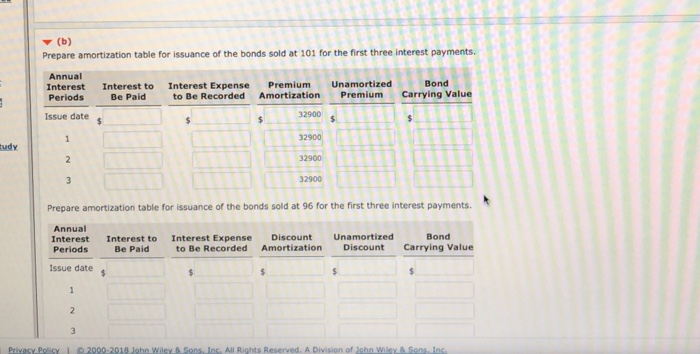 solved prepare amortization table for issuance of the bon