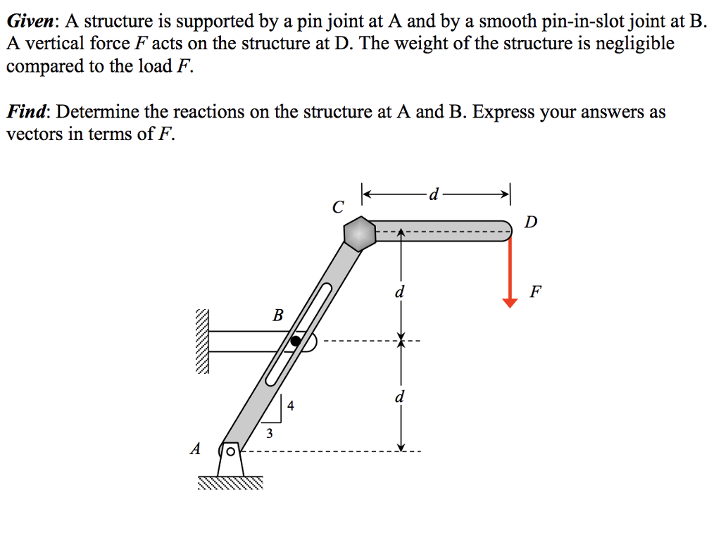 Solved: Given: A Structure Is Supported By A Pin Joint At ... | Chegg.com
