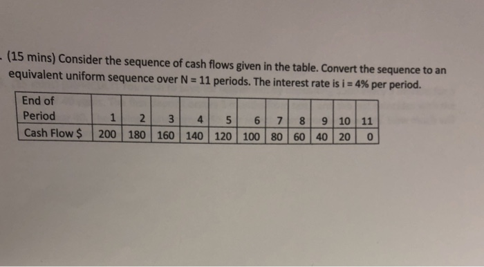15 Mins Consider The Sequence Of Cash Flows Given In Table Convert