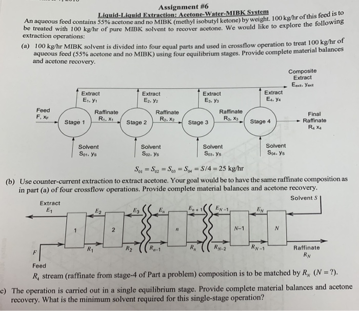 Assignment 6 Liquid Liquid Extraction Acetone Wa Chegg Com