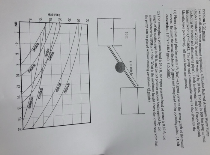 Solved: Problem 3 (20 Points) For A Water Treatment Applic
