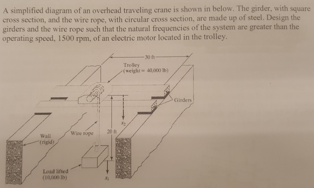 a simplified diagram of an overhead traveling crane is shown in below  the  girder,