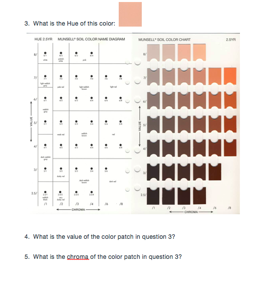 Solved 3 What Is The Hue Of This Color Hue 25yr Munsel