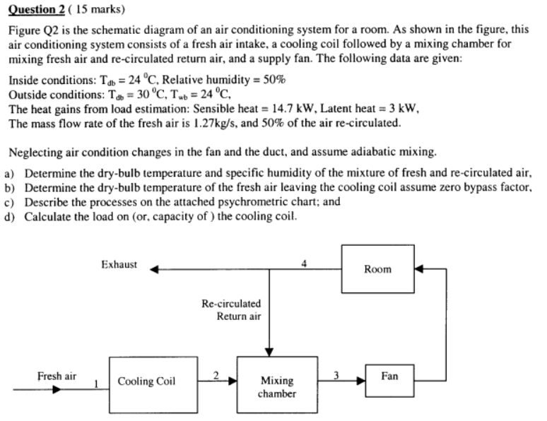 Solved: Question 2 (15 Marks) Figure Q2 Is The Schematic D ... on auto ac diagram, how does air conditioner work diagram, home ac diagram, jeep ac system diagram, air conditioning refrigeration cycle diagram, air conditioner schematic diagram, goodman heat pump thermostat wiring diagram, automotive air conditioning diagram, air handler diagram, home air conditioner diagram, air conditioning flow diagram, ac unit wiring diagram, engine electrical system diagram, ford truck air brake system diagram,