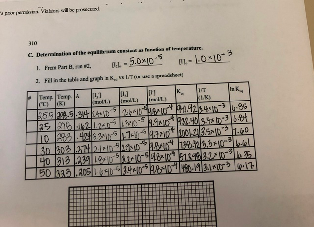 solved on the graph paper or using a spreadsheet graph l